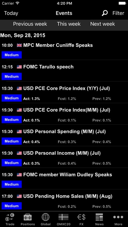 NetDania Stock & Forex Trader screenshot-4