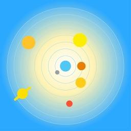 Ptolemy Universe