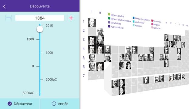 Merck tableau p riodique des l ments dans l app store for W tableau periodique