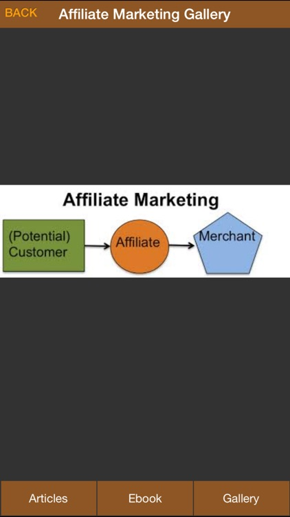 Affiliate Marketing A to Z - Easy Step to Maximize Your Potential On Affiliate Marketing screenshot-4