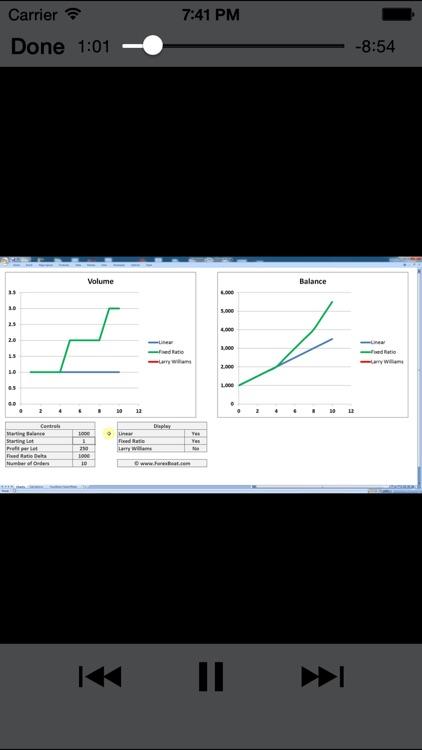 ForexTradings screenshot-4