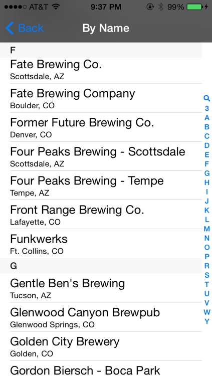 Southwest Brewery Finder