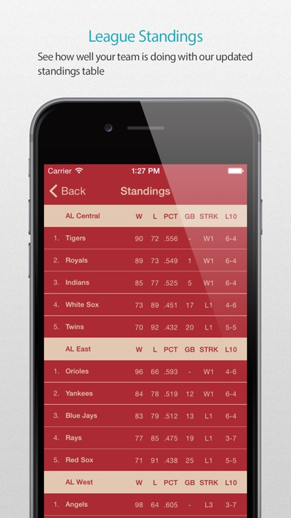 St. Louis Baseball Schedule Pro — News, live commentary, standings and more for your team! screenshot-3