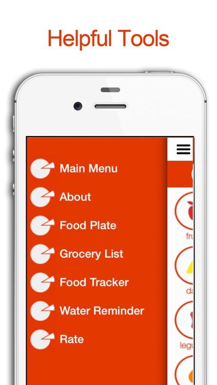 FODMAP Diet Foods screenshot-4