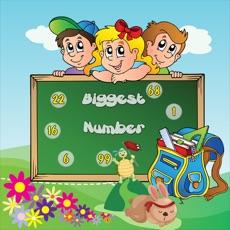 Activities of Biggest Number - Number Maximum