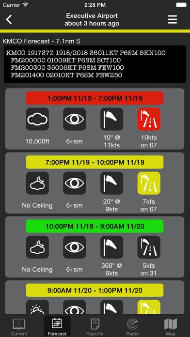 Takeoff - Aviation Weather screenshot