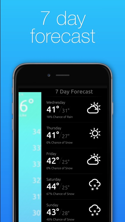 NOW Weather - Current Temperature, Hourly Forecast