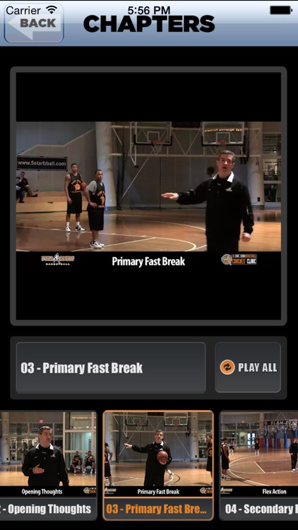 Aggressive Offensive Sets: A Playbook For A High Scoring Offense - With Coach Keno Davis - Full Court Basketball Training Instruction
