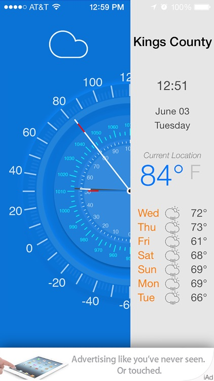 Tempi - Weather Forecast