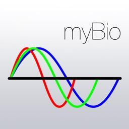 myBiorhythm