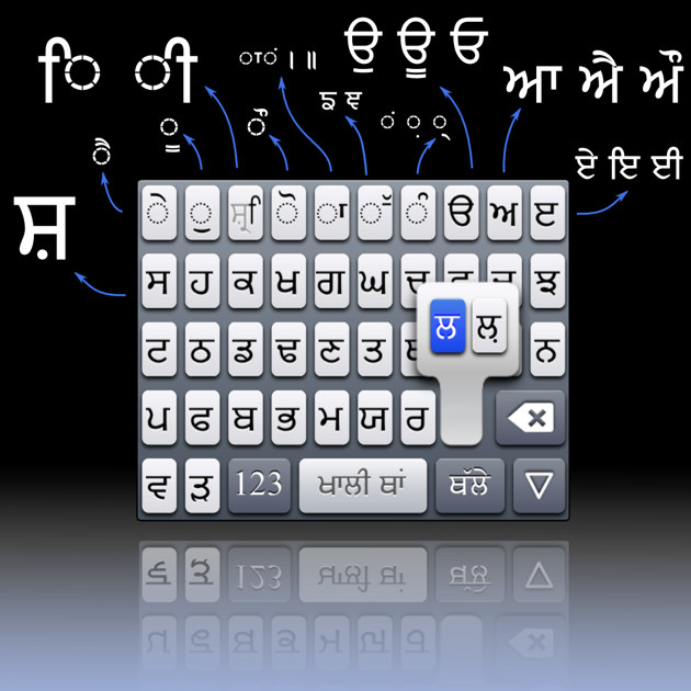 Punjabikeyboards On The App Store