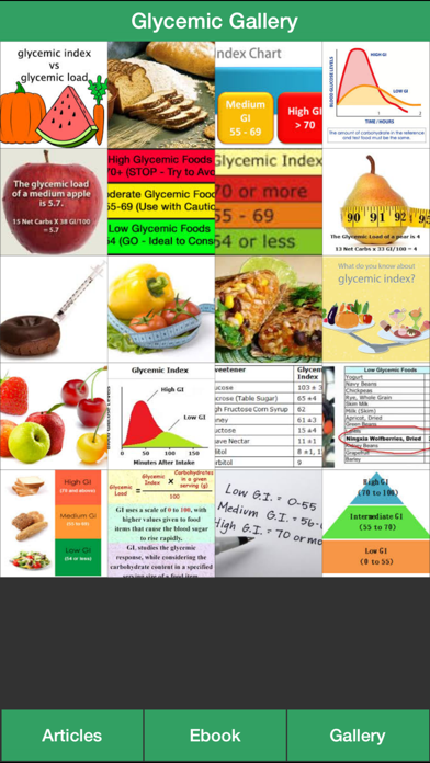 Glycemic Index Guide - How To Control Your Glycemic Index Effectivelyのおすすめ画像2