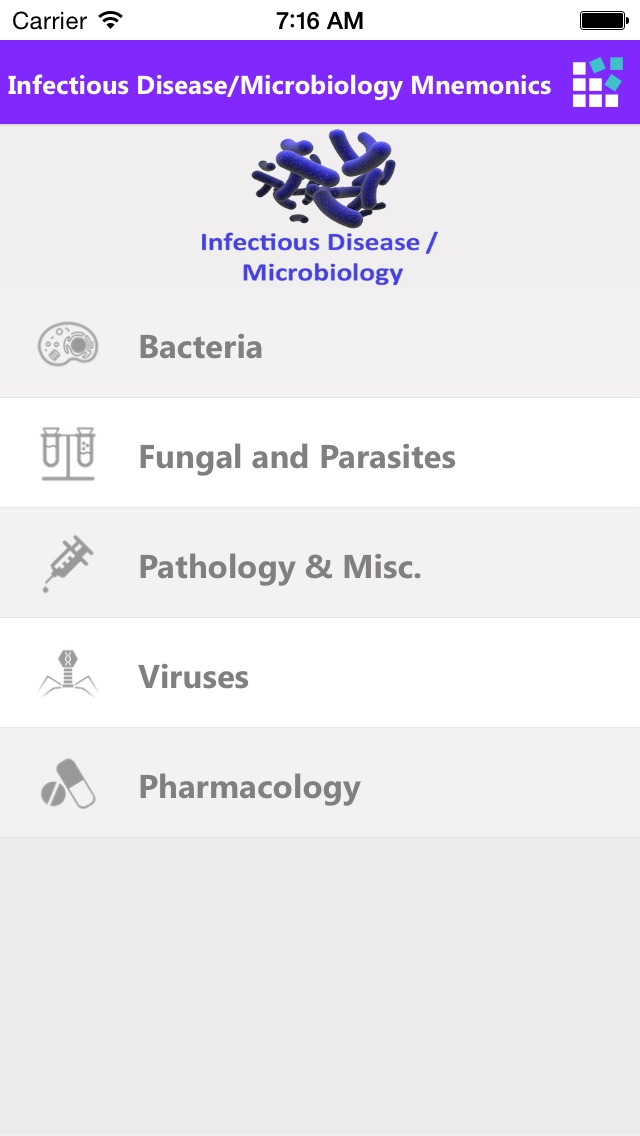 An Incredibly Fun and Easy Way to Learn Clinical Microbiology