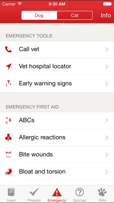 Pet First Aid: by American Red Cross (iOS, United States ...