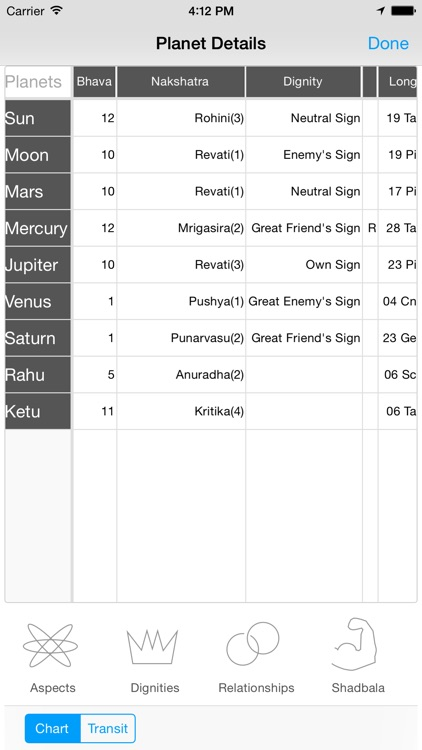 Jyotish Dashboard™ - Indian/Vedic Astrology Charting Software screenshot-3