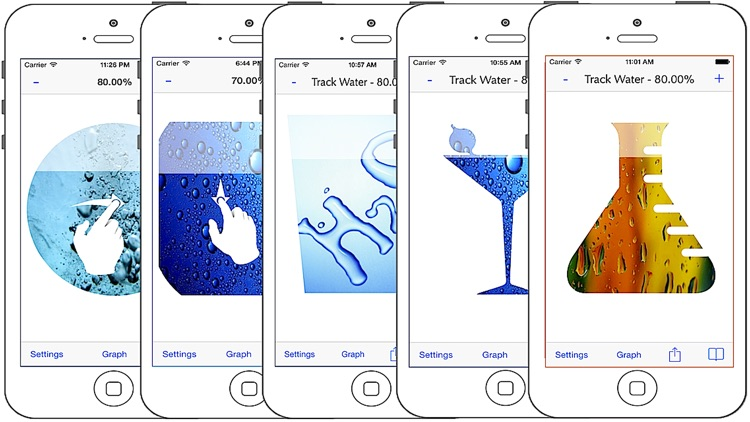Splashy Water Tracker - Drink more water, Track daily water intake, Get hydration reminder screenshot-0