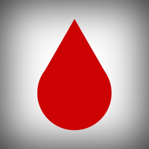 Blood Sugar Graphs