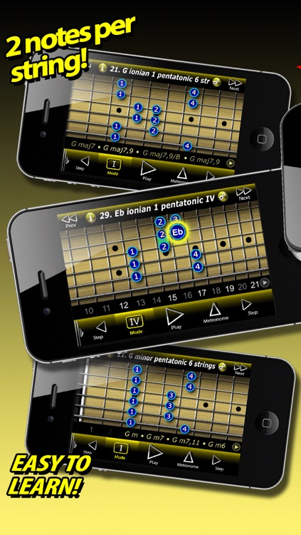 Modal Pentatonic Scales on Guitar