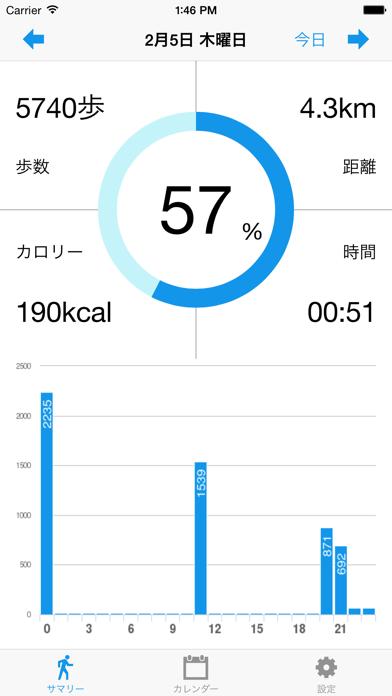 長続きする歩数計 - 毎日の歩数、消費カロリーなどがわかる無料歩数計アプリのおすすめ画像1