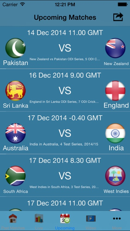 Live Cricket Matches Full Score 2014 t20