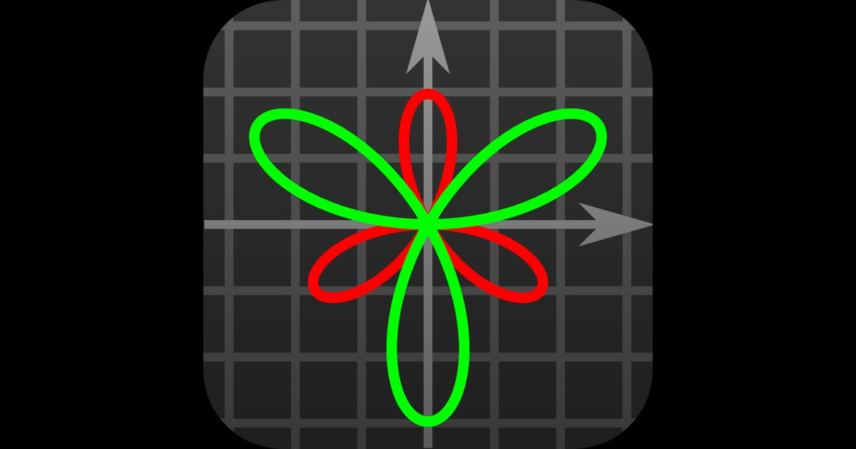Good Grapher Scientific Graphing Calculator:在 Mac App