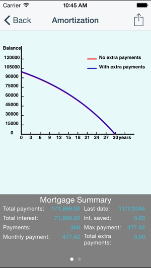 mortgage analyzer pro on the app store