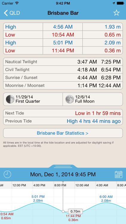 Tide Times QLD Plus screenshot-0