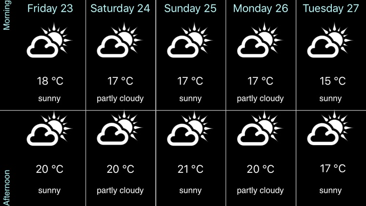 Weather for Portugal Pro screenshot-4