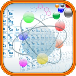 Periodic Table of Elements Quiz