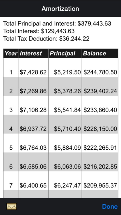 Qualifier Plus IIIx -- Advanced Residential and Commercial Investment Real Estate Finance Calculator screenshot-3