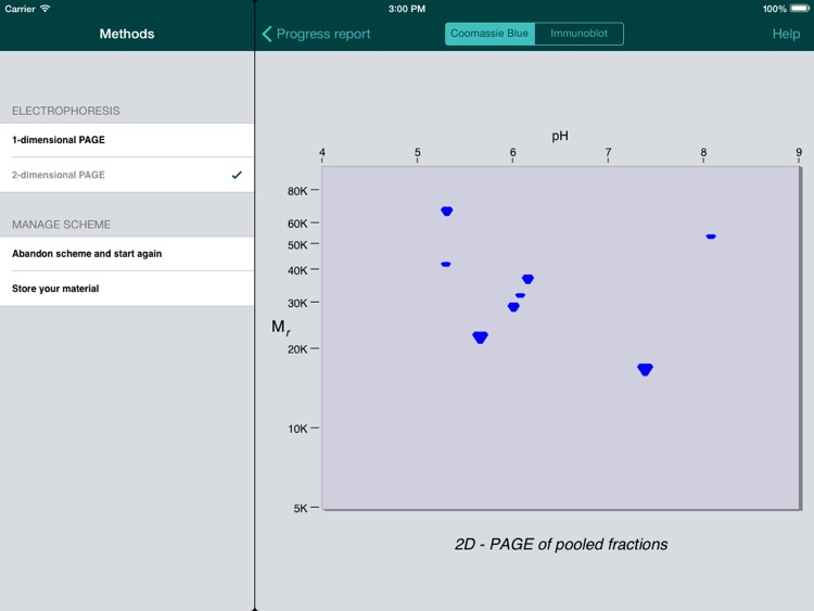 Protein Purification for iPad screenshot-4