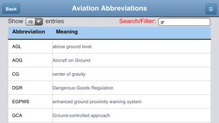 Airport Codes Databaseのおすすめ画像5