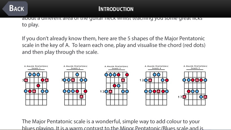 25 Major Pentatonic Licks with Joseph Alexander