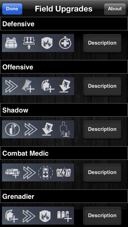 BF4 Ultimate Utility  (Strategy and Reference Guide for use with Battlefield 4 or in conjunction with Battlelog) screenshot-4