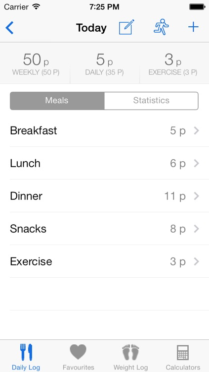 iSkinny - Food Diary and Weight Tracker