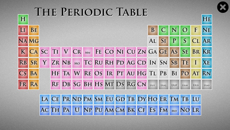 Learn the Periodic Table of Elements! (Study Pro)