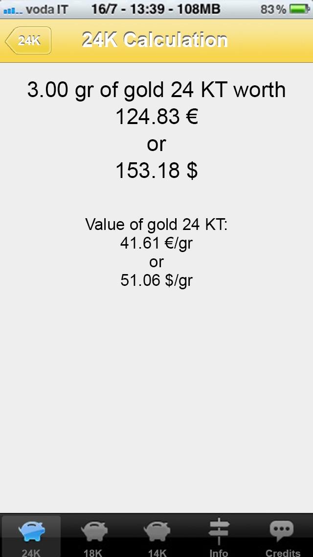 Gold Price Calculator Live Drops