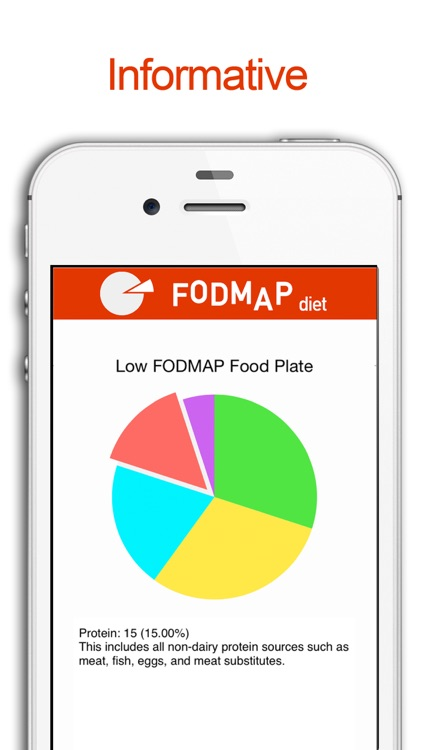 FODMAP Diet Foods screenshot-3