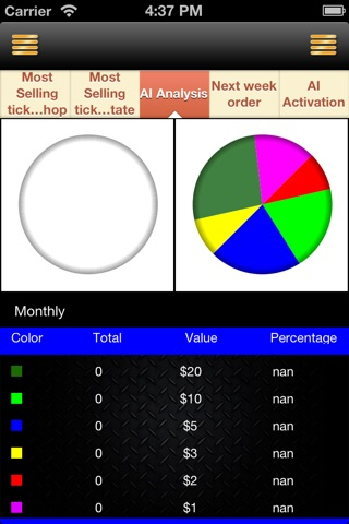 Screenshot of Real Time Lottery Artificial Intelligence
