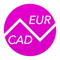 Canadian Dollars To Euros – Currency Converter (CAD to EUR)