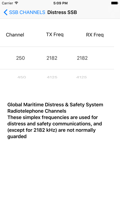 Screenshot for The Captain's Toolbox in Egypt App Store