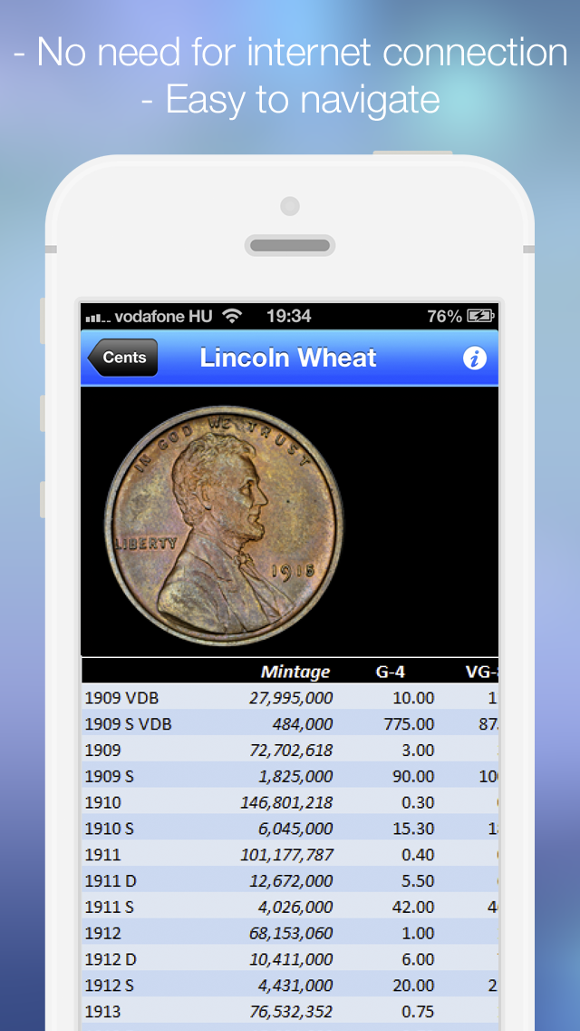 CoinBook Pro: A Catalog of U.S. Coins - an app about dollar, cash & coinのおすすめ画像4