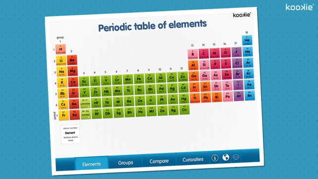 Kookie periodic table of elements on the app store iphone screenshots urtaz Images