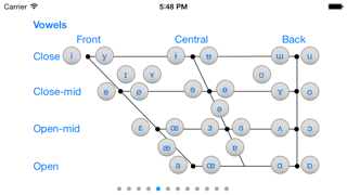 Interactive IPA screenshot four