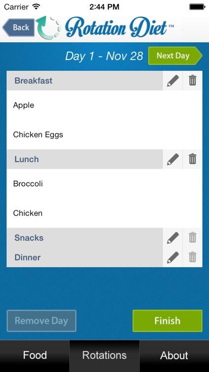 Rotation Diet Assistant screenshot-4