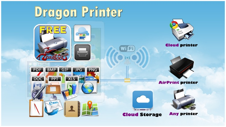 Dragon Printer