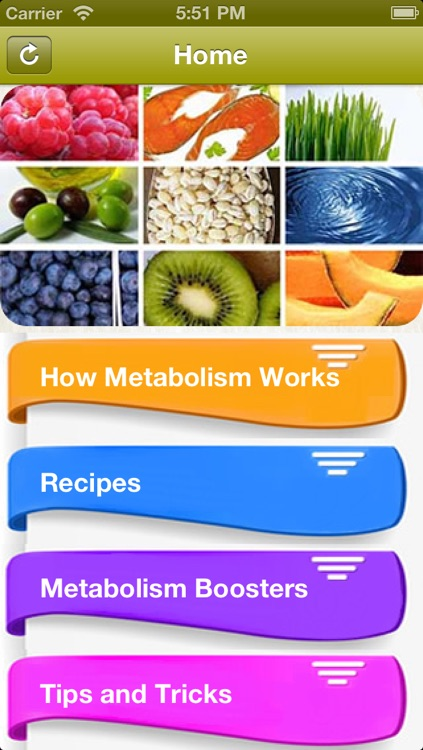 Boost Metabolism - Fast Metabolism Recipes