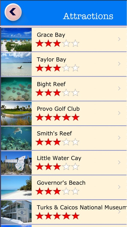 Turks and Caicos Islands Offline Map Travel Guide