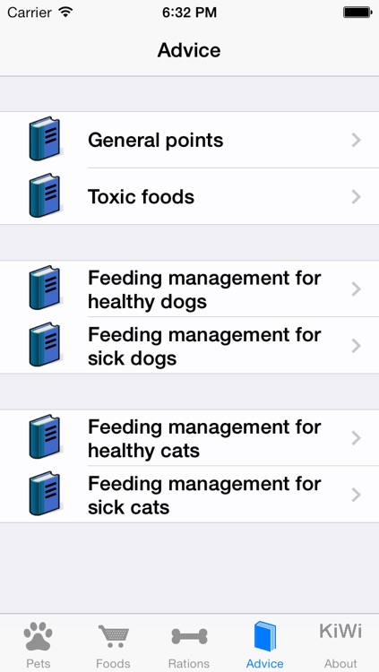 Pet Nutrition: Diet and Nutrition for Dogs and Cats screenshot-4