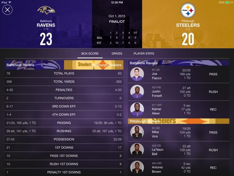 Baltimore Ravens Tablet